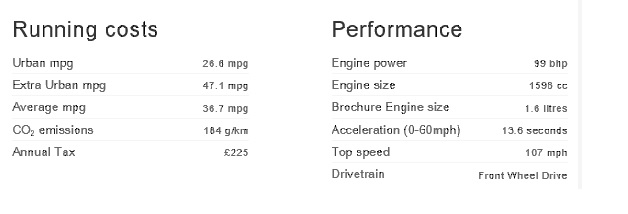 ford focus tech spec